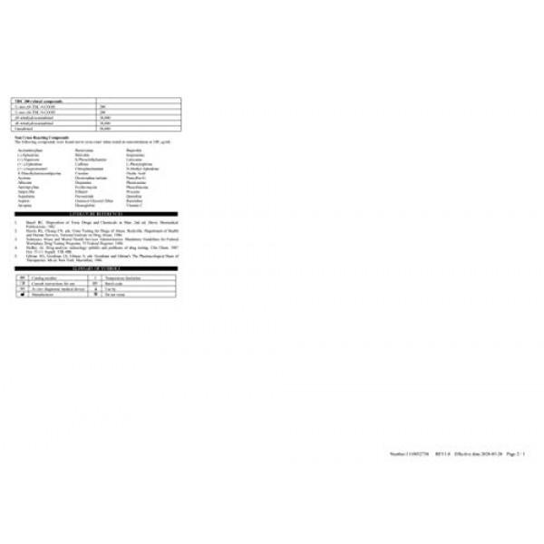 4 Level Dip Card Test Kit THC - 15 ng/ml, 50 ng/ml, 100 ng/ml, ...