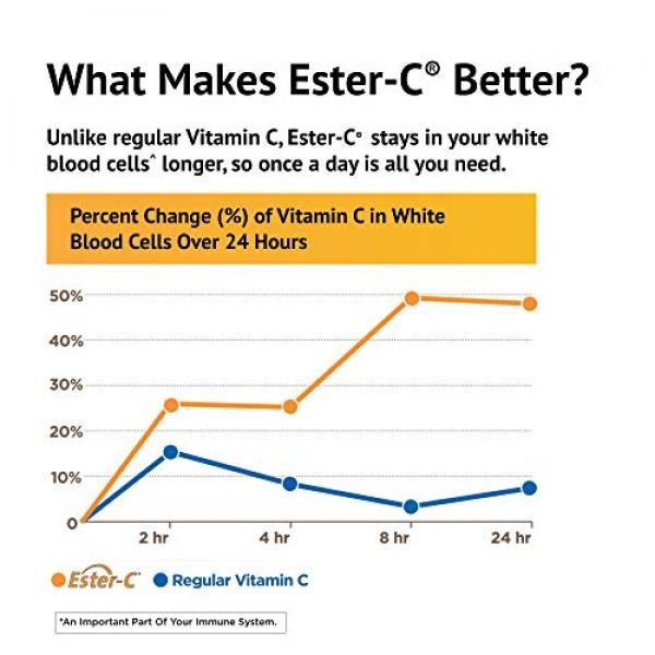 American Health Ester-C with Citrus Bioflavonoids Capsules- 24-Ho...