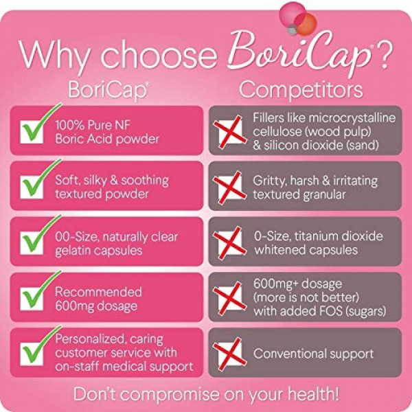 BoriCap Boric Acid Suppositories Contain Only Boric Acid, Gelatin...