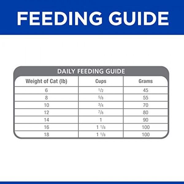 Hills Prescription Diet C/D Multicare Urinary Care with Chicken ...