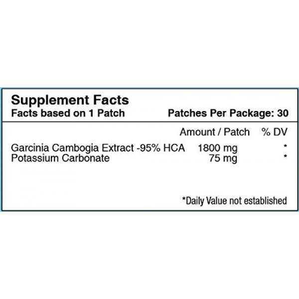 Garcinia Cambogia Topical Patch by PatchAid 1-Month Supply