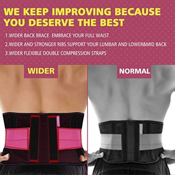 2.0 Version Lower Back Brace for Pain Relief Back Brace for Lifti...